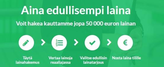Saat aina halvinta lainaa jopa 50.000€ saakka.